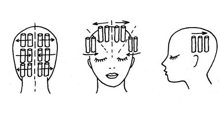Частичная техника завивки волос